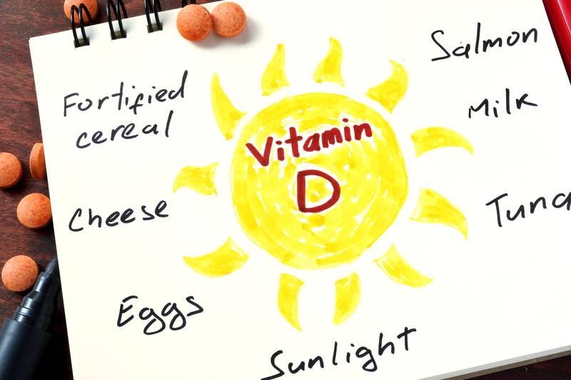 Vitamin D supplementation best relief chronic pain